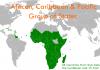 APC Countries