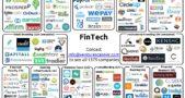 fintech startup list