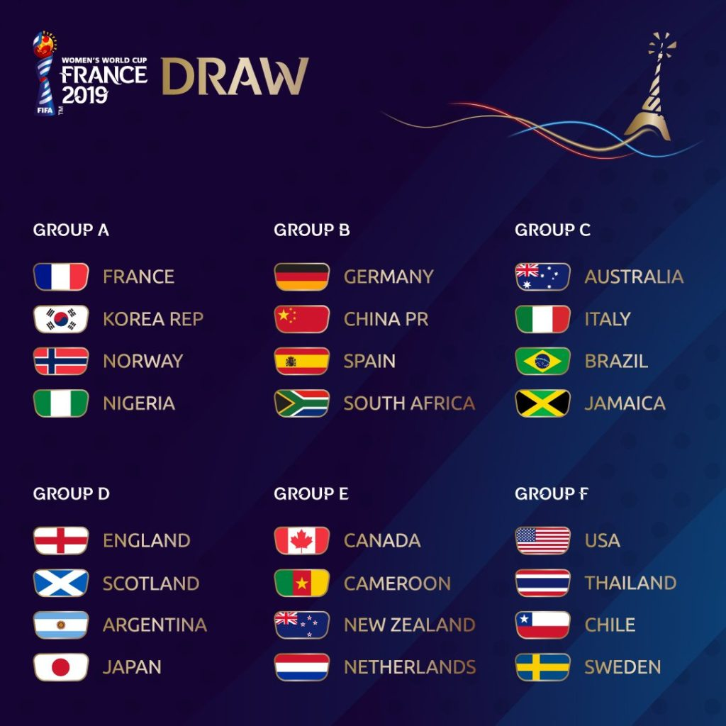 Women world CUP Draw